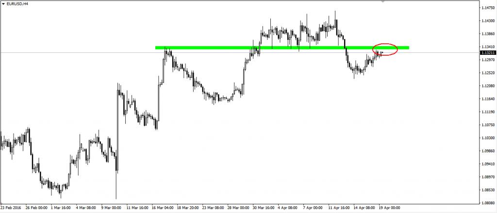 prognos euro