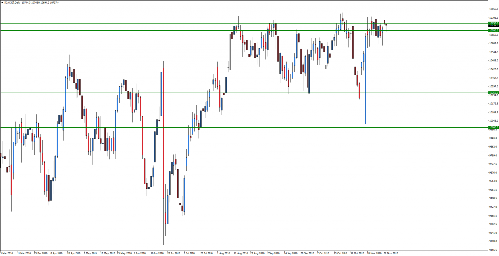 dax30daily-14
