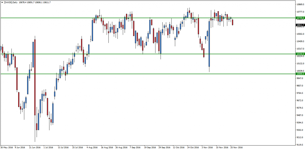 dax30daily-17