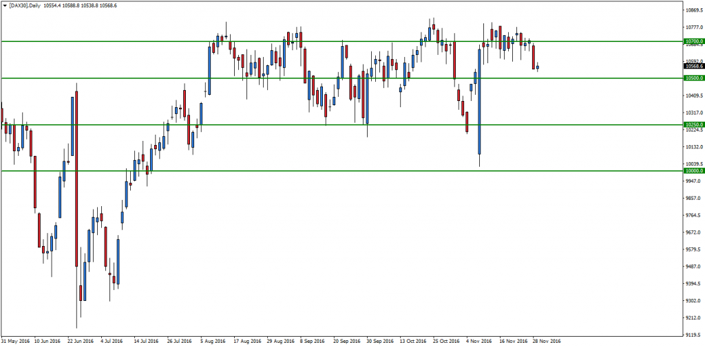 dax30daily-18