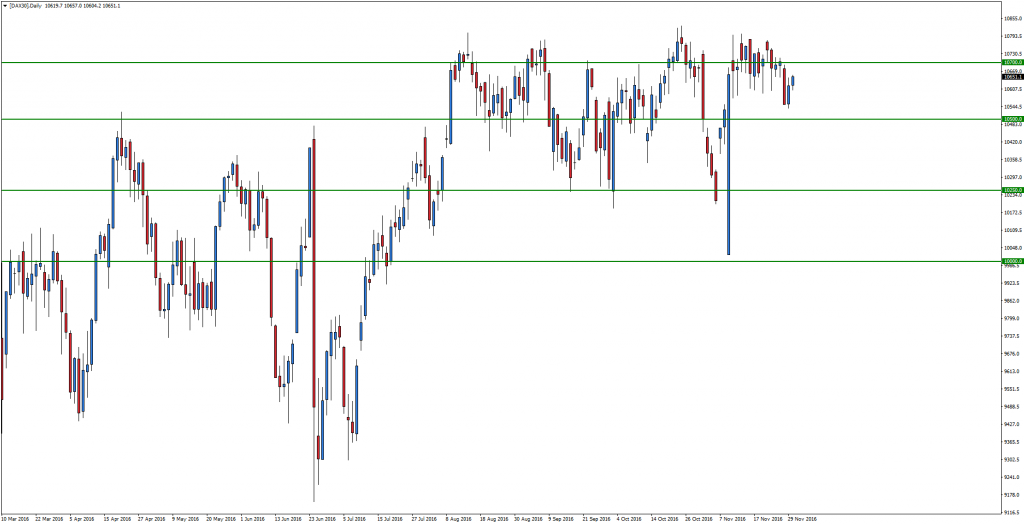 dax30daily-19