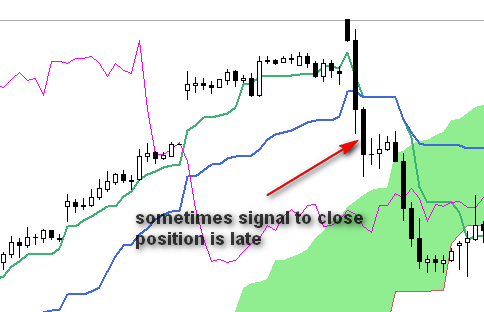 late-signal