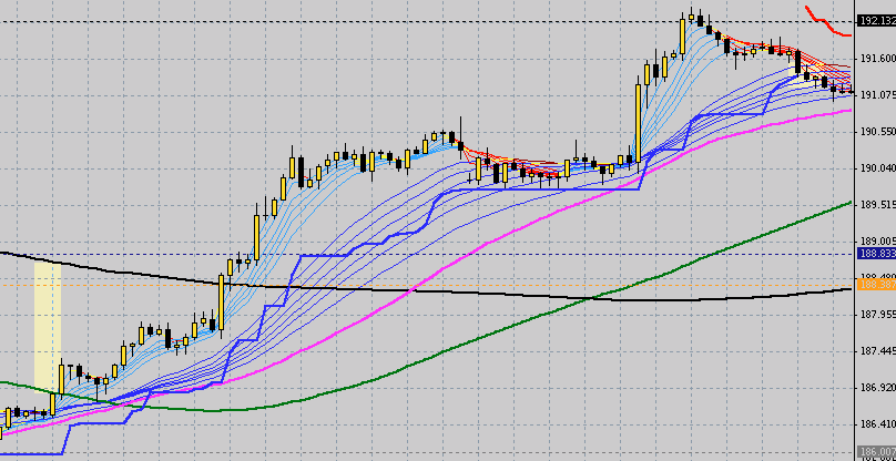 trailing-stop-gbpjpy-30min