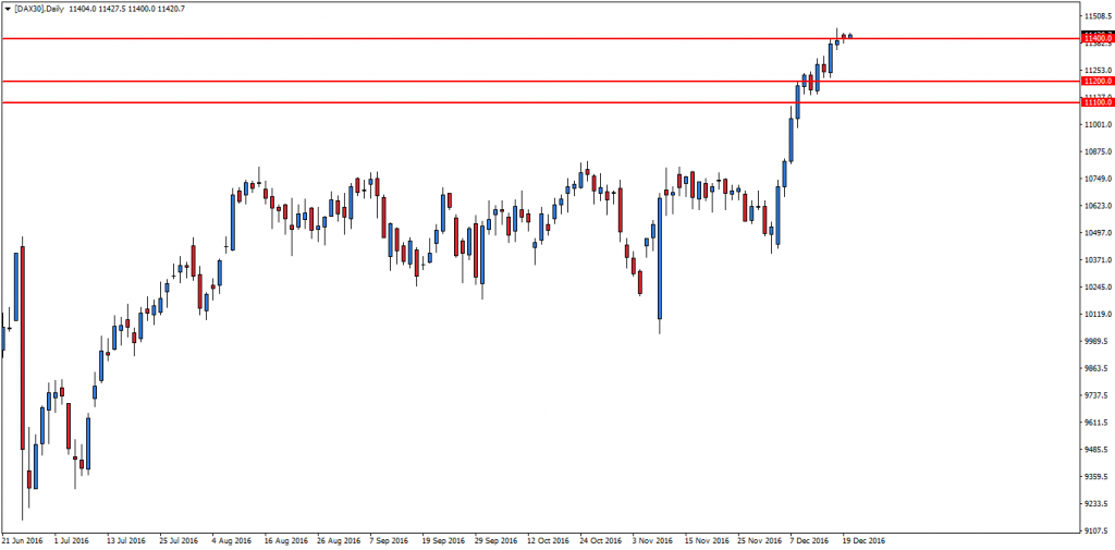 dax30daily-11