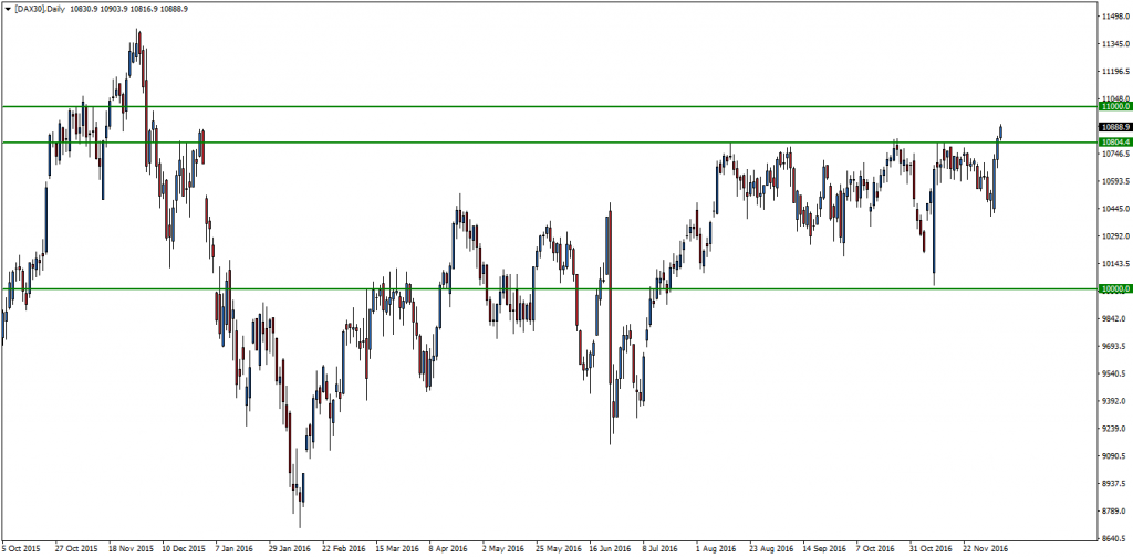 dax30daily-2