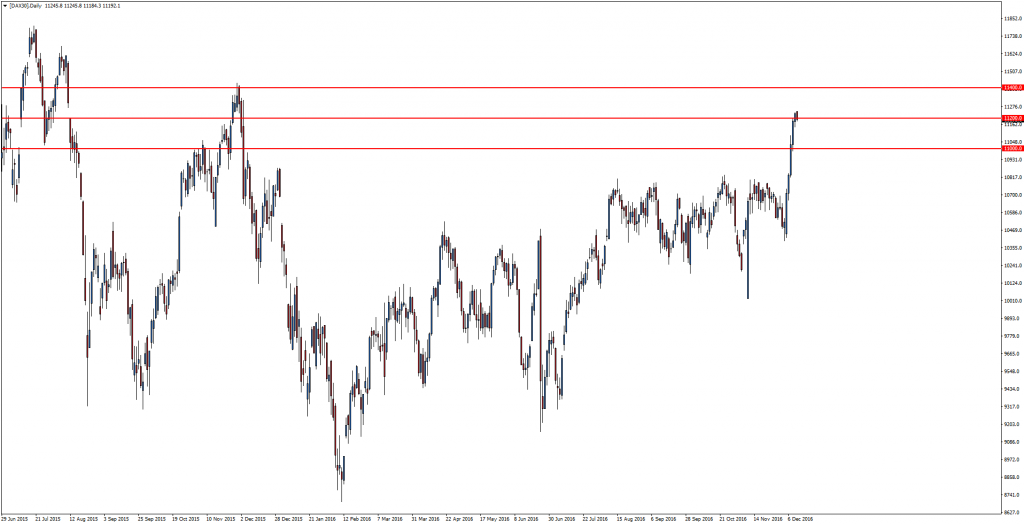 dax30daily-5
