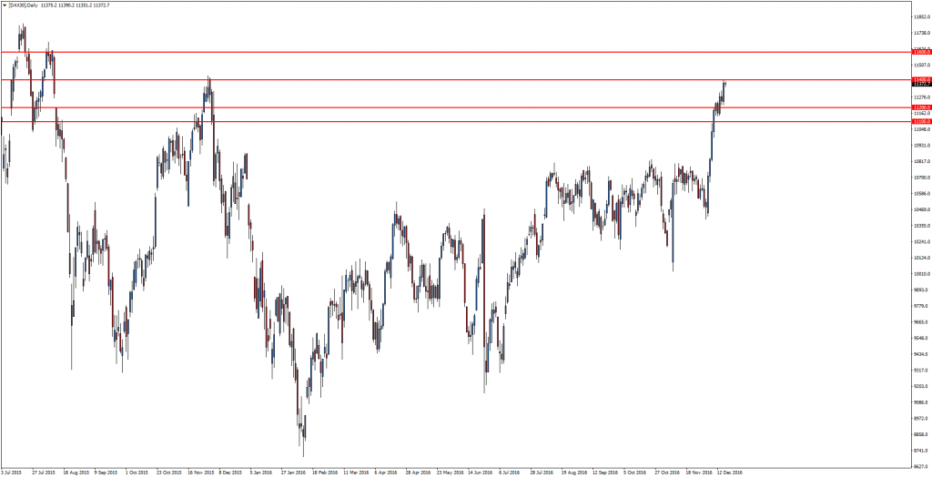 dax30daily-9