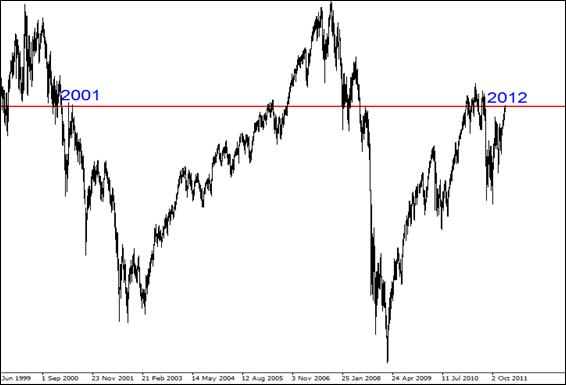 fibonacci-trading-guide-image-001