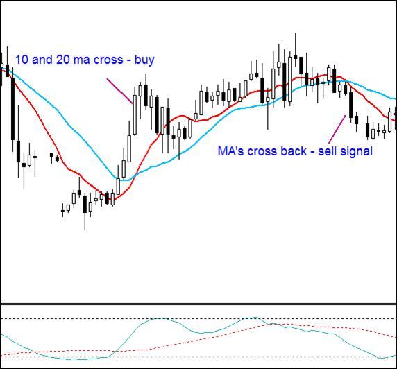 fibonacci-trading-guide-image-002