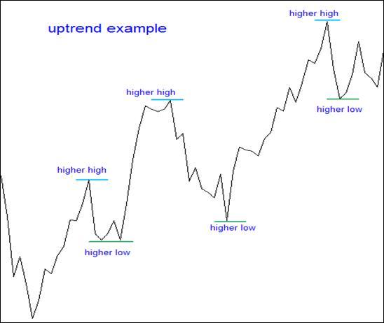 fibonacci-trading-guide-image-005