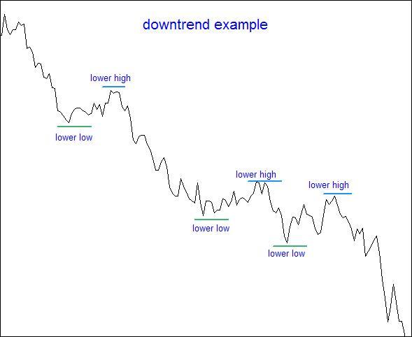 fibonacci-trading-guide-image-006