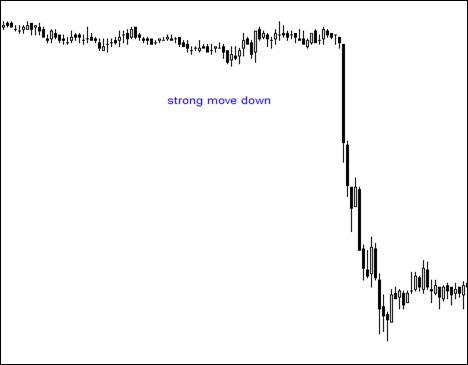 fibonacci-trading-guide-image-007