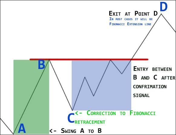 fibonacci-trading-guide-image-041