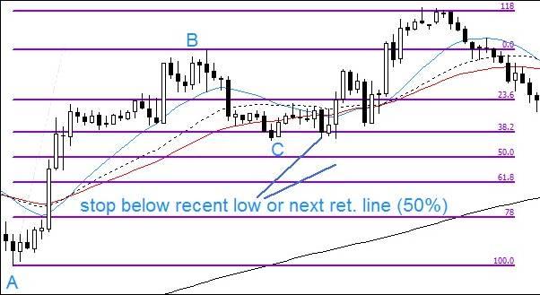 fibonacci-trading-guide-image-043