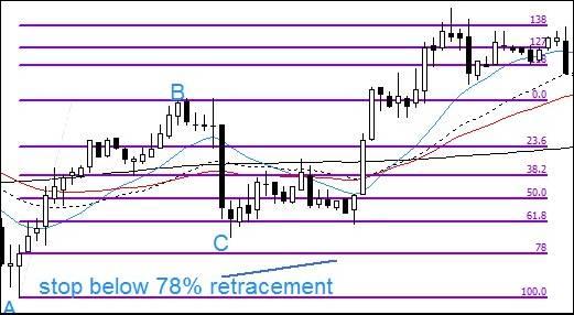 fibonacci-trading-guide-image-044