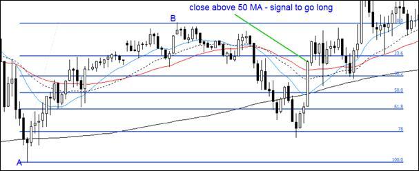 fibonacci-trading-guide-image-045