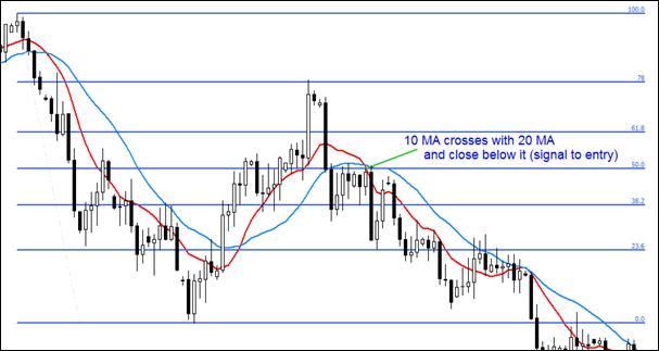 fibonacci-trading-guide-image-046