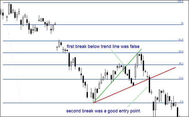 fibonacci-trading-guide-image-047
