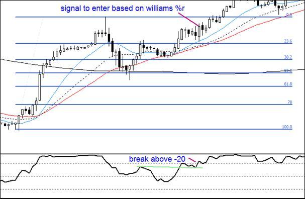 fibonacci-trading-guide-image-048-1