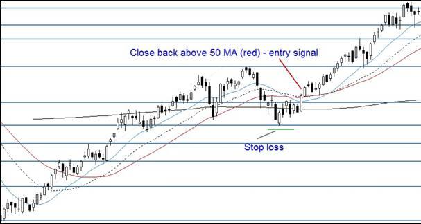fibonacci-trading-guide-image-050
