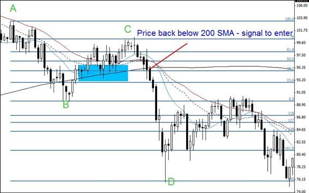 fibonacci-trading-guide-image-051
