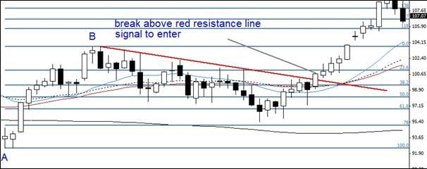 fibonacci-trading-guide-image-052