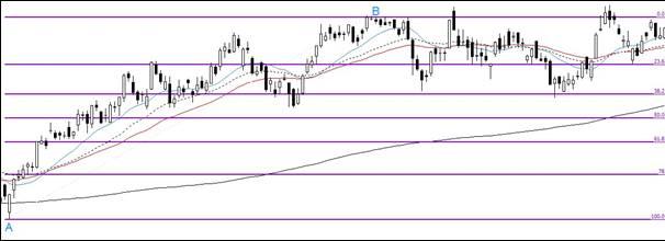 fibonacci-trading-guide-image-053