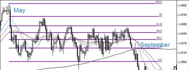 fibonacci-trading-guide-image-055-1