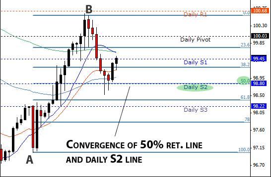 fibonacci-trading-guide-image-086