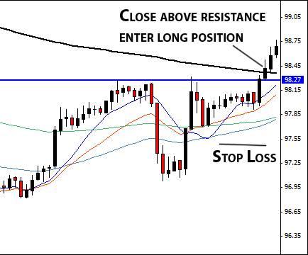fibonacci-trading-guide-image-089
