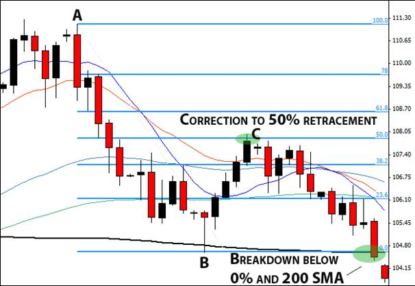 fibonacci-trading-guide-image-091