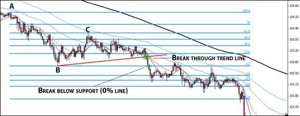 fibonacci-trading-guide-image-093