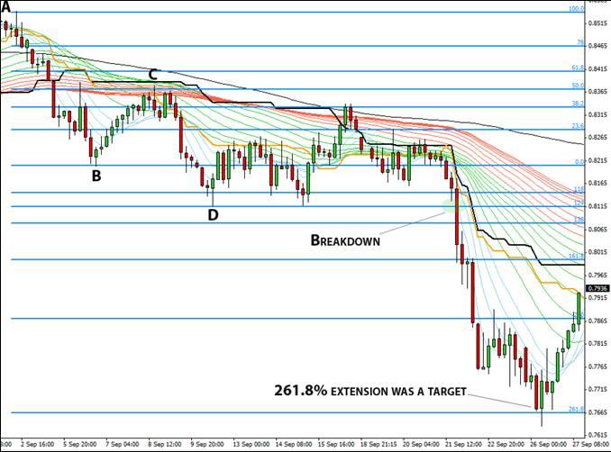 fibonacci-trading-guide-image-094
