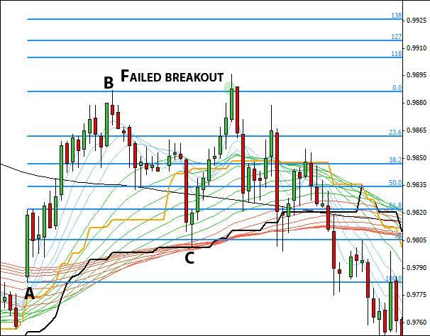 fibonacci-trading-guide-image-095