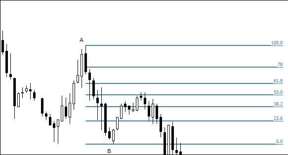 fibonacci-trading-guide-image-102