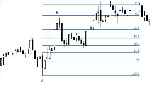 fibonacci-trading-guide-image-103