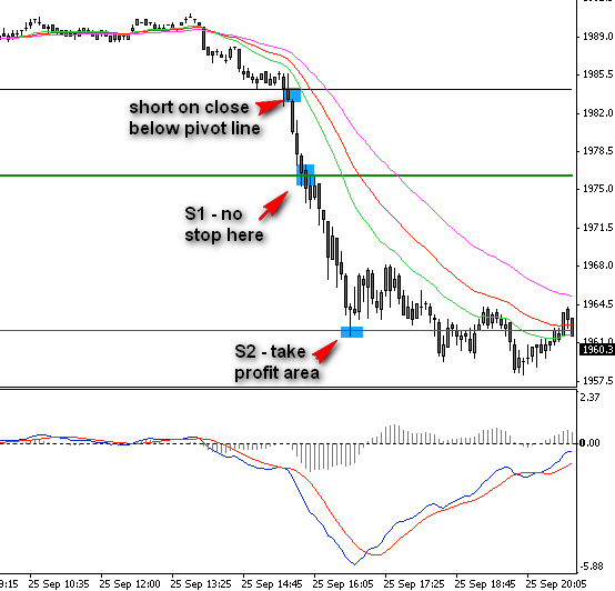 forex-trading-strategy-example-2-11-spx-1