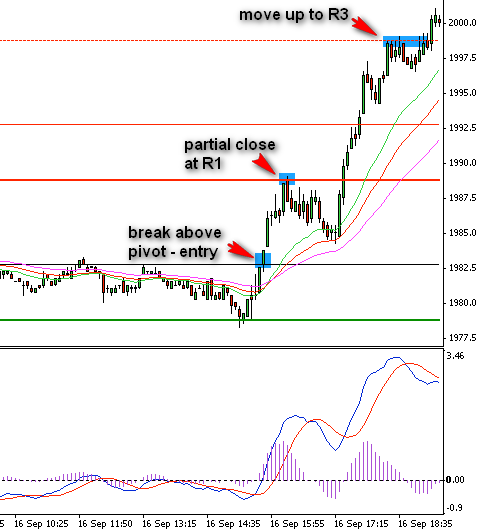 forex-trading-strategy-example-2-13-spx-1