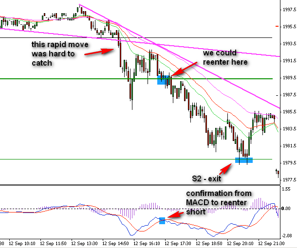 forex-trading-strategy-example-2-14-spx