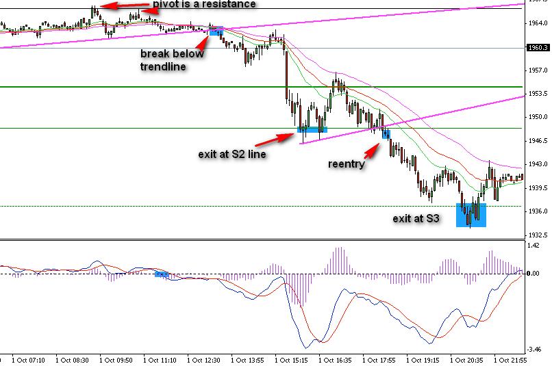 forex-trading-strategy-example-2-9-eurusd-1