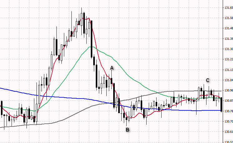 img-1-2-no-clear-trend-1