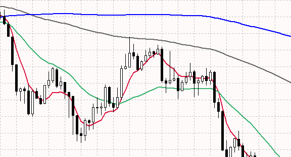 img-1-4-confirmation-of-downtrend