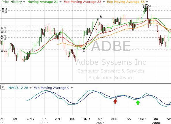 stocks-trading-strategy-example-4-20