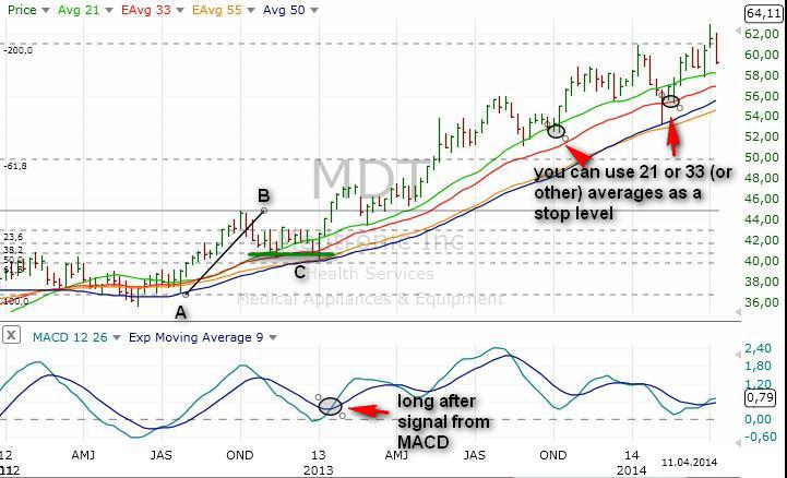 stocks-trading-strategy-example-4-25