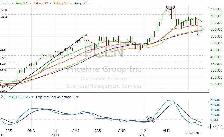 stocks-trading-strategy-example-4-26