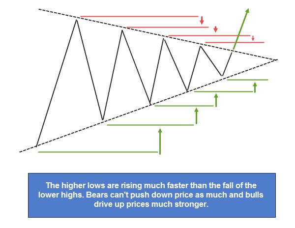 triangle_up