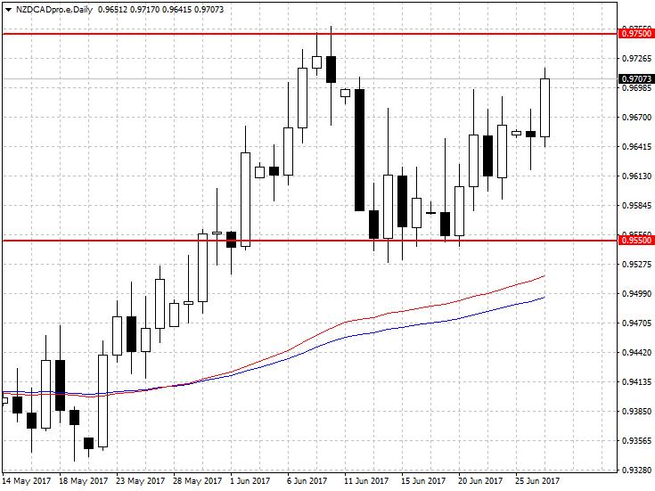 Forex swing trading utbildning